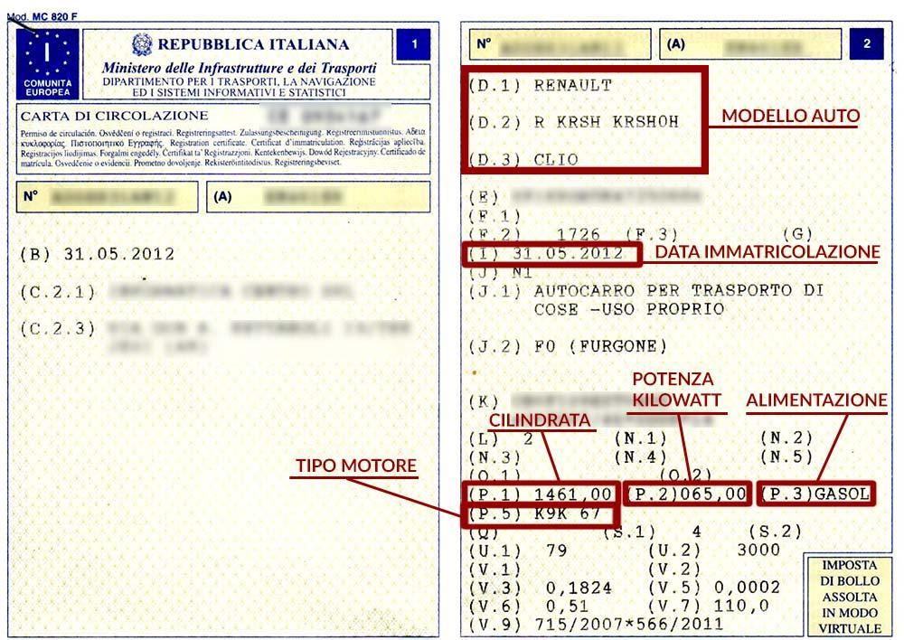 Identifica il veicolo sul libretto ricambi auto smc for Carta da parati dove si compra